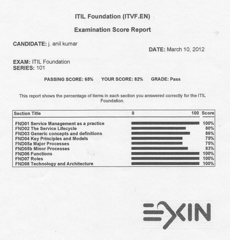 Itil V3 Foundation Certified Sample Resume Anyone Eighth