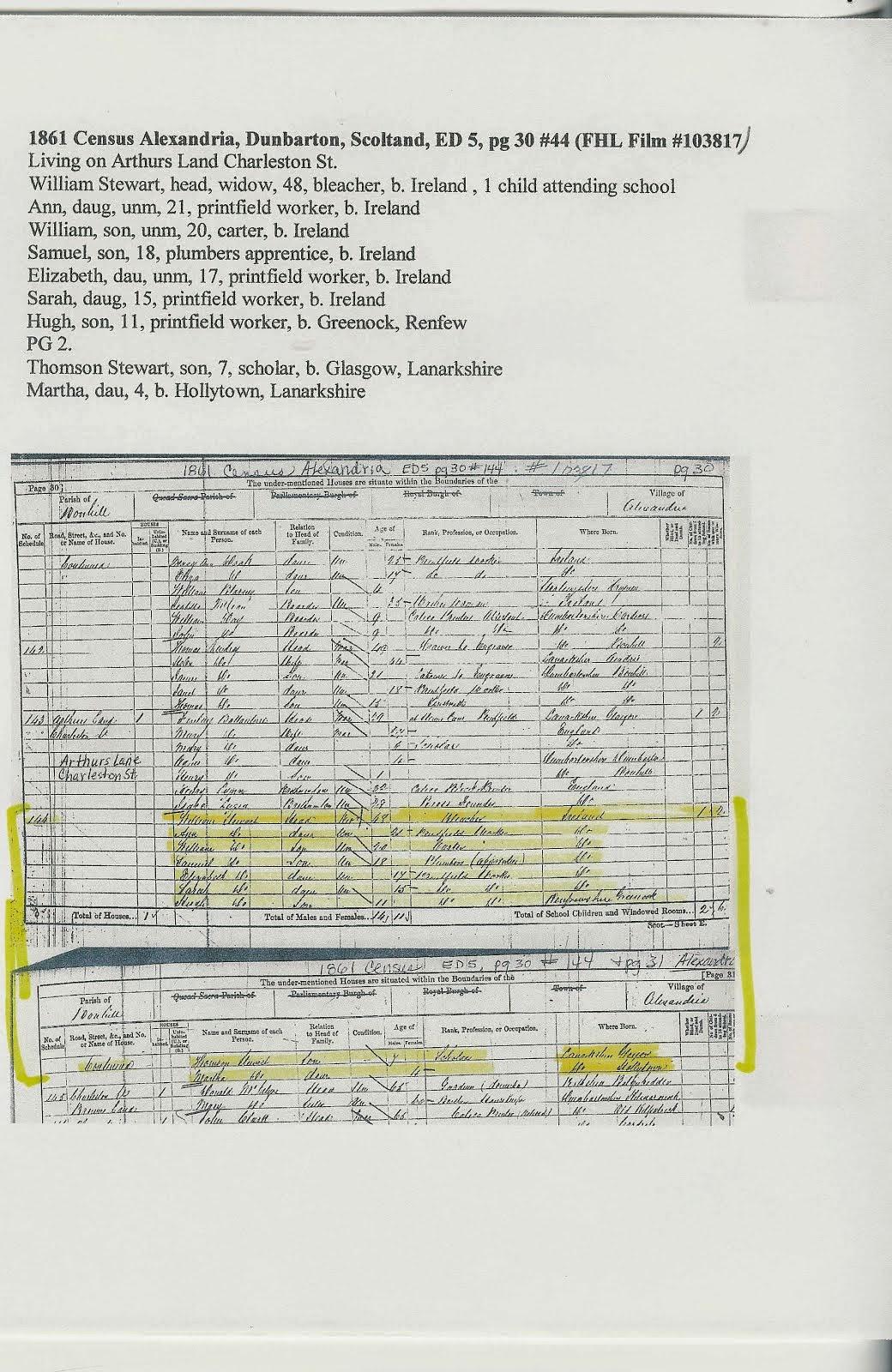 1861 Census Bonhill, Alexandria, Dumbarton, Scotland