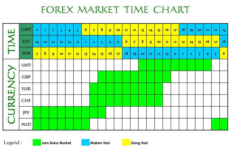 Cara analisa trend harian forex
