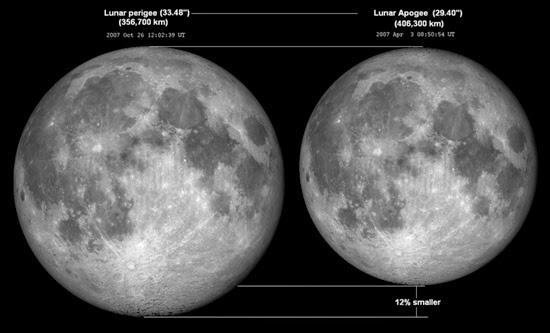 3 Juni, Bulan Berada di Jarak Terjauh dari Bumi