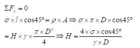 Ejercicio resuelto de fluidos fuerzas de adhesion formula problema 1
