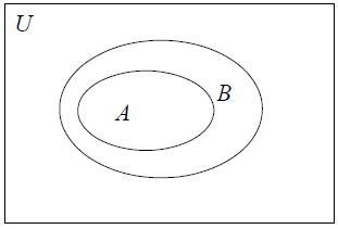 Diagram venn himpunan haciecsa diagram venn himpunan ccuart Image collections