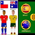Group B - 2014 FIFA World Cup™