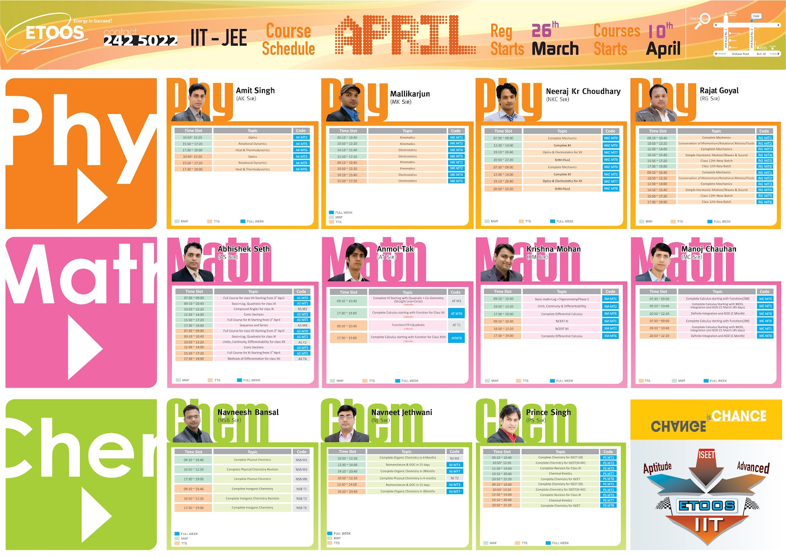 Etoos Academy April 2012 – Personal Time Table Format