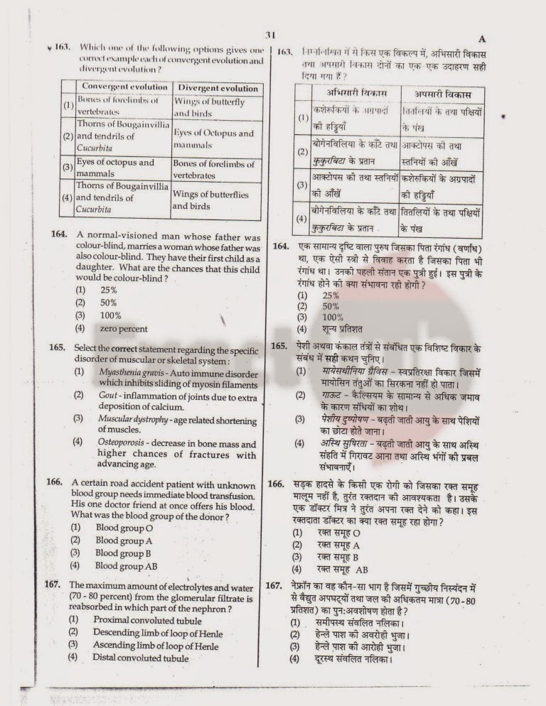 AIPMT 2012 Exam Question Paper Page 31
