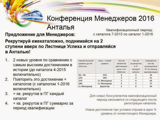 Условия квалификации на Конференцию Менеджеров