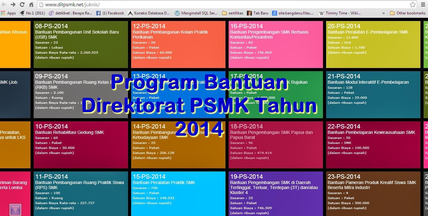 Program Bantuan Direktorat PSMK 2014