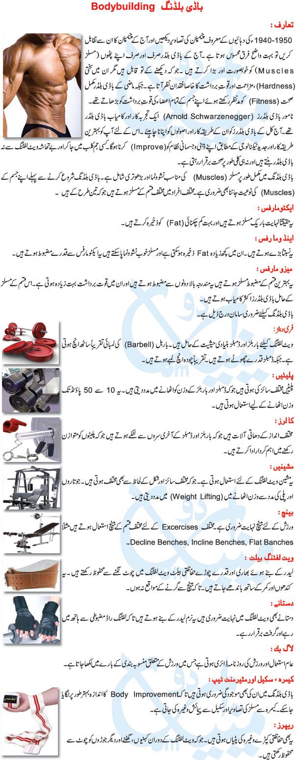 Bodybuilding Tips in Urdu