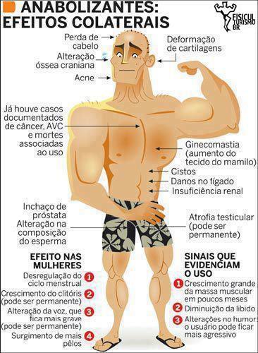 Arimidex, top steroidy Online