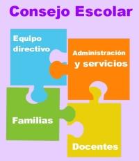 FECHA DE LA VOTACIÓN PARA LA ELECCIÓN Y RENOVACIÓN DE LOS CONSEJOS ESCOLARES DE LOS CENTROS DOCENTES 2014-2015