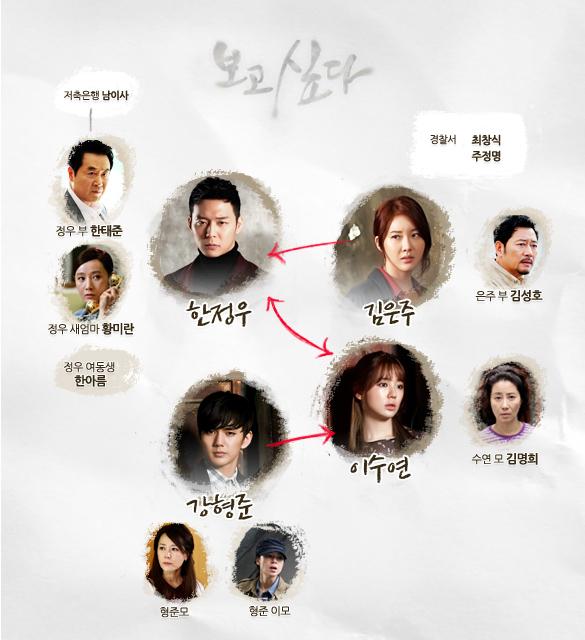 diperankan oleh Micky Yochun dan Yoon Eun Hye aktor dan aktris