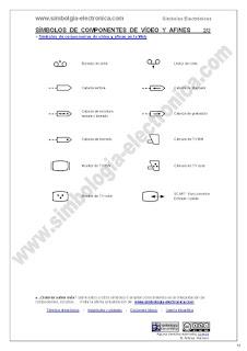 Símbolos de componentes de vídeo y afines 2/2