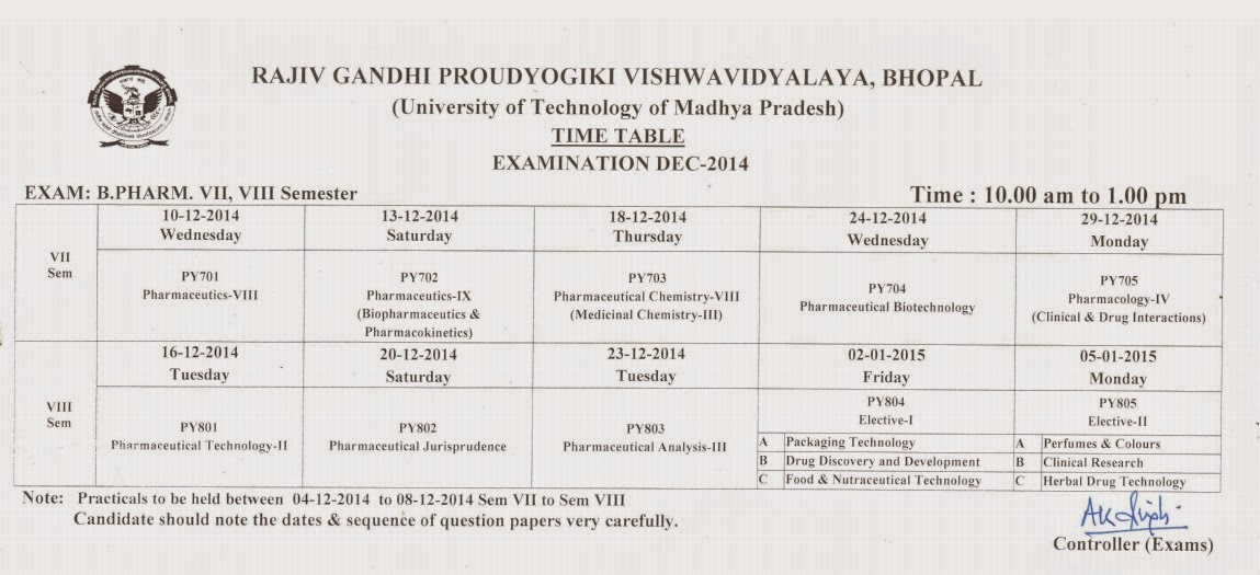 Rajiv gandhi proudyogiki vishwavidyalaya rgpv b pharmacy for Rgpv timetable 7th sem 2015