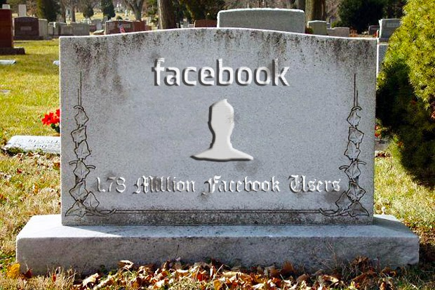 Ramalan facebook