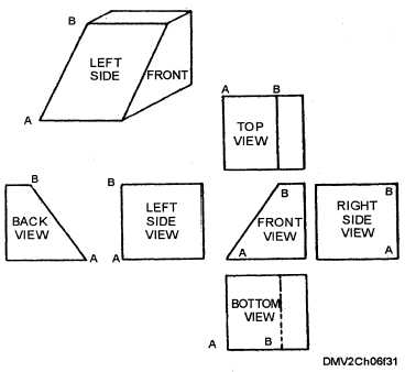 Orthographic 01 in addition Isometric Drawings Worksheet besides 398357529510075152 further 19 likewise Theory Of Projection. on multi view drawings in orthographic views