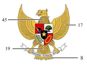 Garuda Pancasila, Lambang Negara Indonesia