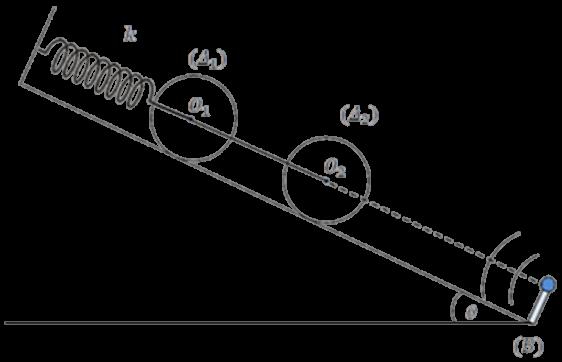 Θέματα ΟΕΦΕ 2014 στη Φυσική.