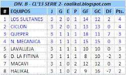 Divisional B - Serie B
