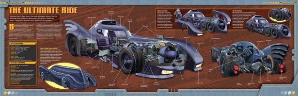 Planos Coleccionable coches de Batman