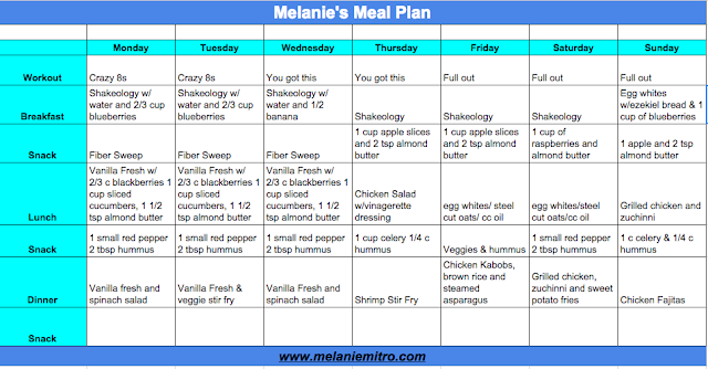 Cize Meal Plan, Melanie Mitro, 3 Day Refresh Meal Plan, Melaniemitro