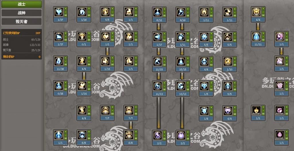 More Level 80 Dragon Nest