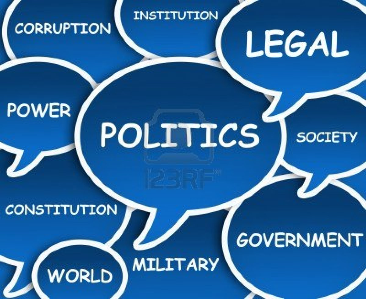What is politics? 35
