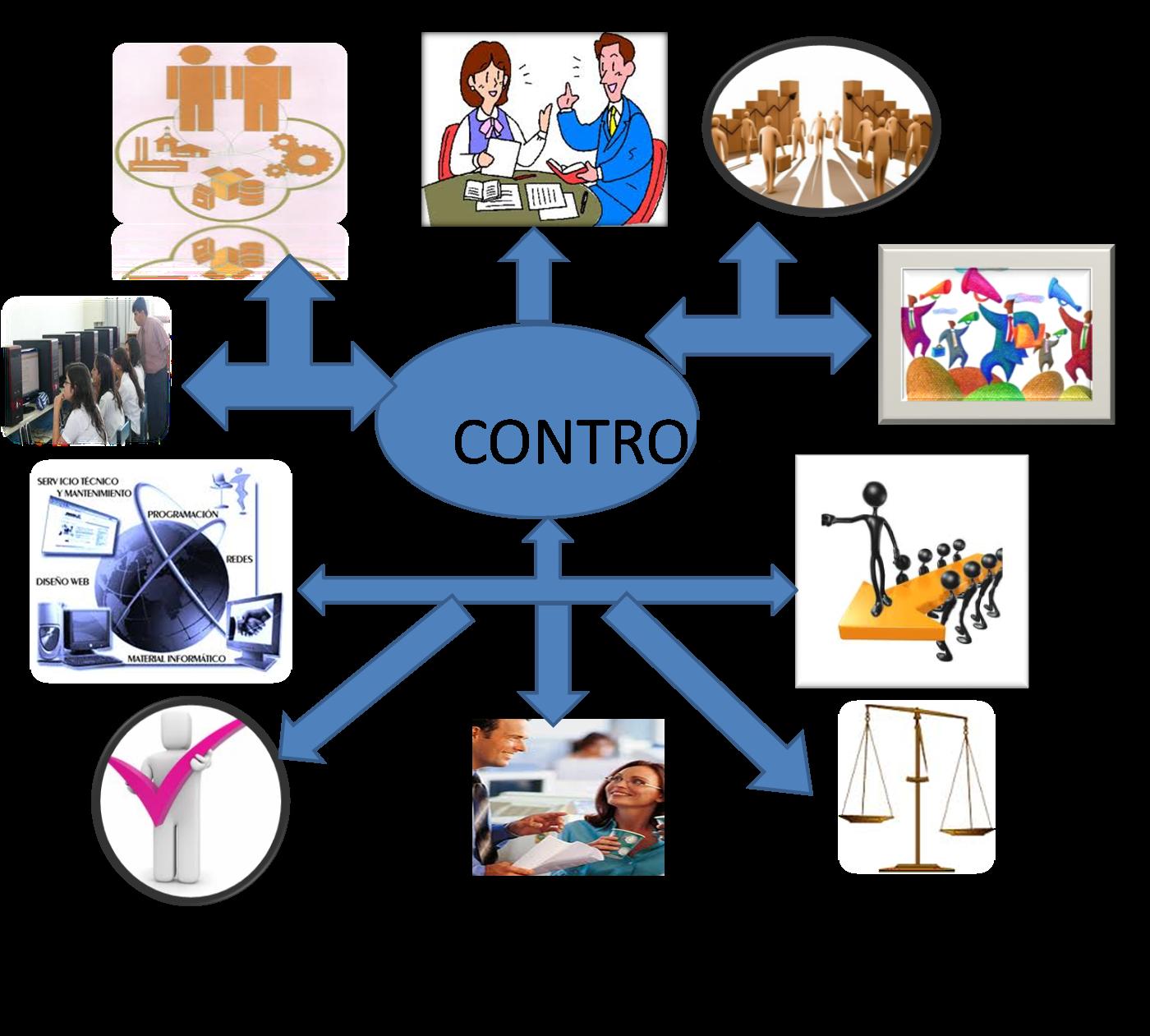 control administracion: