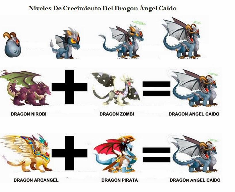 Comida Gratis, Claves Dragón City: Como obtener Dragón Angel Caido