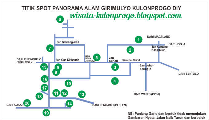 rute dan spot wisata alam Girimulyo Kulonprogo DIY