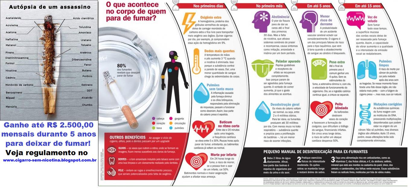 Ganhe saúde e renda mensal para ter mais saúde ao deixar de fumar! Clique na imagem e saiba mais!