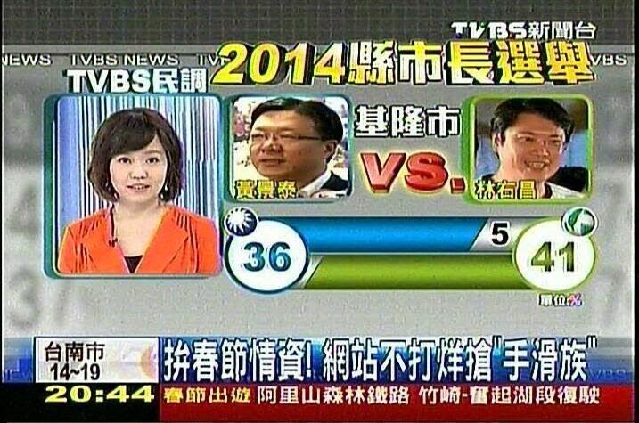 2014年1月27日TVBS公佈民調,林右昌以41:36,勝黃景泰5%!