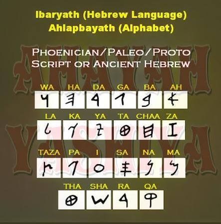 Ancient Phoenician Paleo Script Hebrew Alphabet