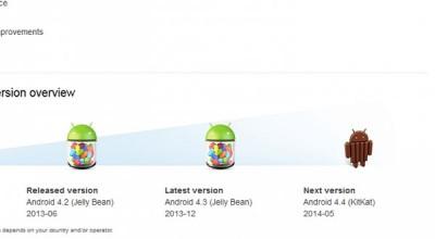 Xperia Z, ZL dan ZR Akan Terima Upgrade Kitkat di Q2 2014