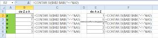 Ordenar rango de celdas de texto con una matricial.