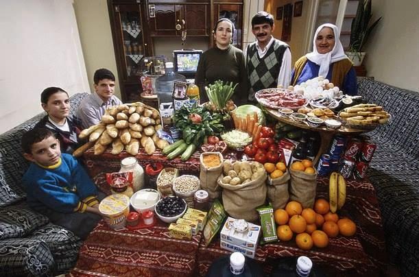 familia turca