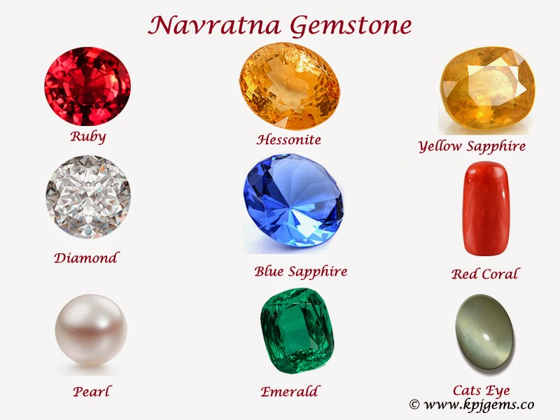 product birthstone jewels planet ruby the ratti gemstone of bello sun manik