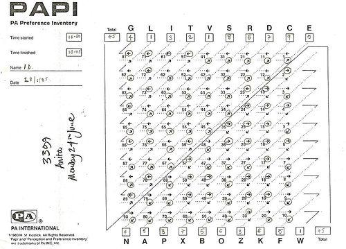 D Amp V House Tes Papi Atau Edward Personal Preference Schedule Epps Test Dilengkapi Tips