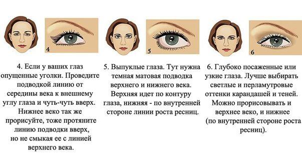 Виды макияжа для людей