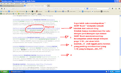 Rush SERP di Search engine
