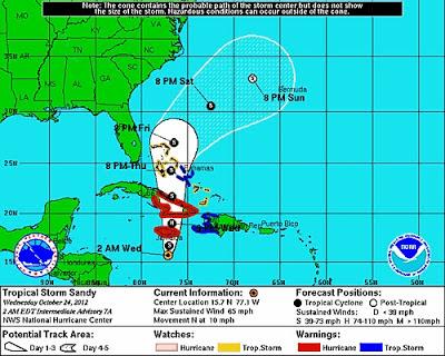 Trayectoria tormenta tropical Sandy 24 de Octubre 2012