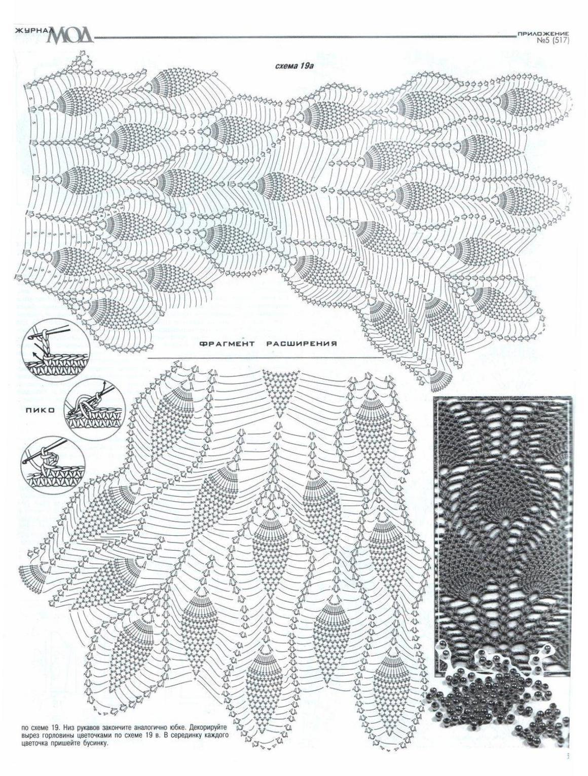 Вяжем платья крючком схемы ананас