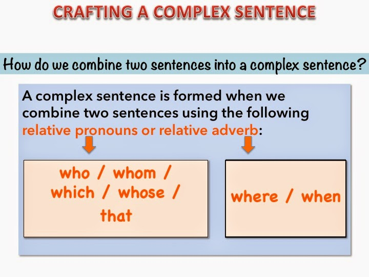 Show Me Dont Tell Me Complex Sentences Relative Pronouns Adverbs