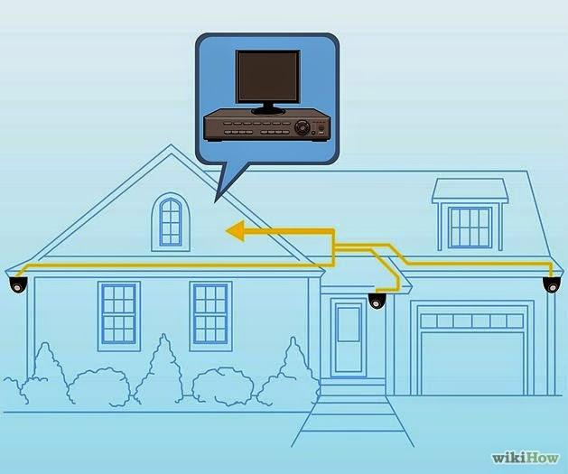 Camaras de seguridad c mo instalar un sistema de c maras - Camaras de seguridad para casa ...