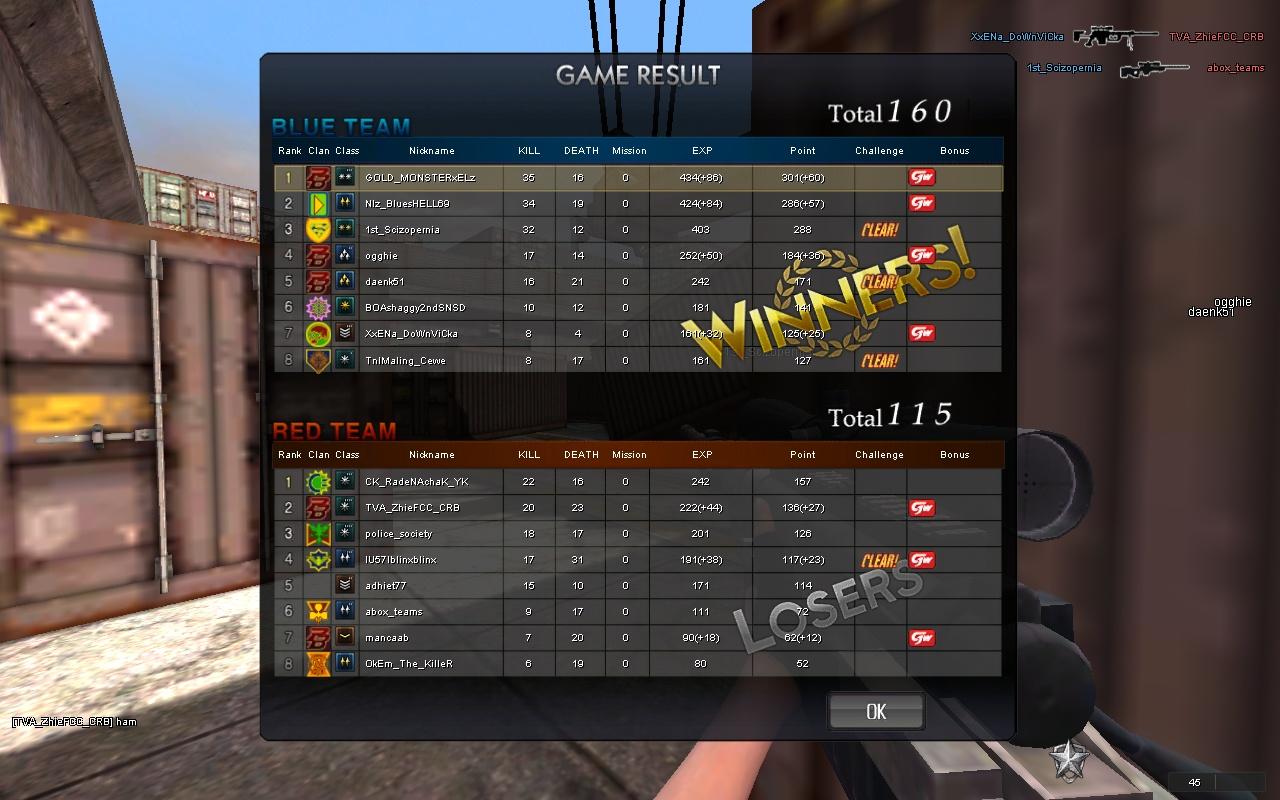 Skill AWP (GOLD_MONSTERxElz) (TVA_ZhieFCC_CRB)