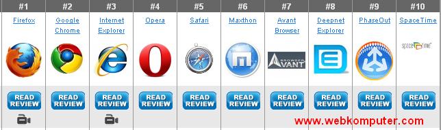 10 Browser Terbaik Tahun 2011