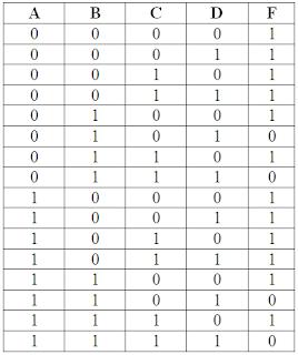 Correction de l'Examen de Passage - Théorie 2013
