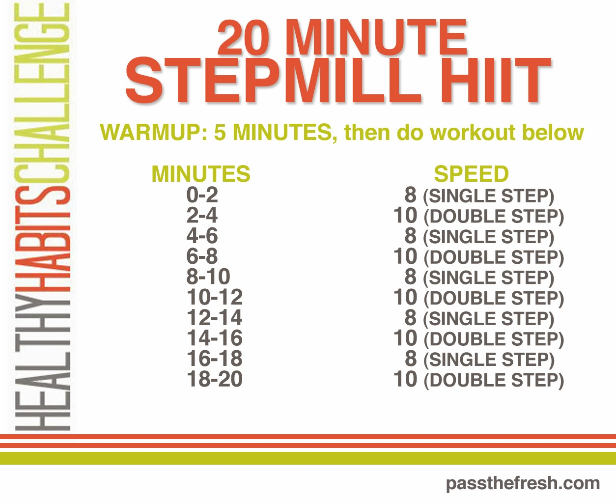 stairmaster weight loss routine for men