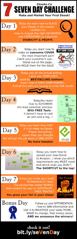 The 7 Day Challenge! Your Way to the Top!