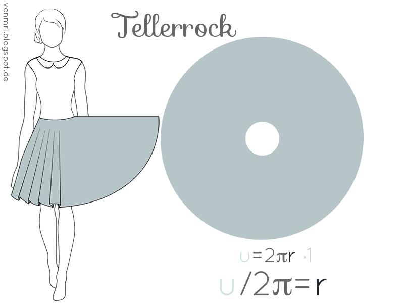 Der Tellerrock inklusive Variationen | von mri