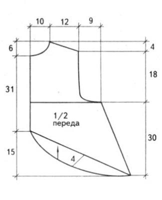 http://www.vyazemsami.ru// Розовая шубка Выкройка